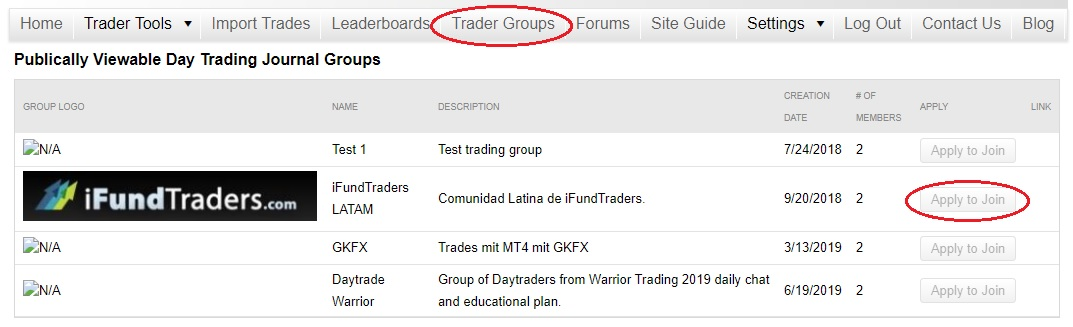 Trader Groups Page